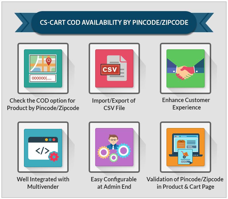 cs-cart-cod-availability-by-pincodezipcode