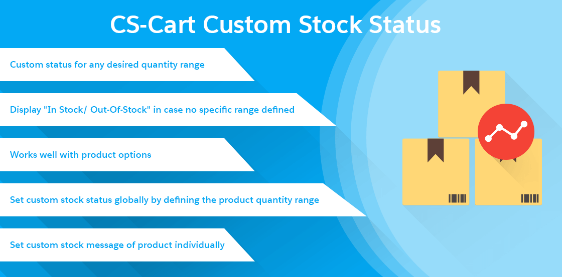Custom Stock Status Features