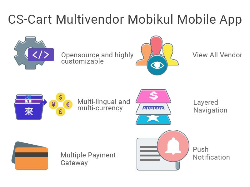 CS-Cart Multivendor Mobikul Mobile App