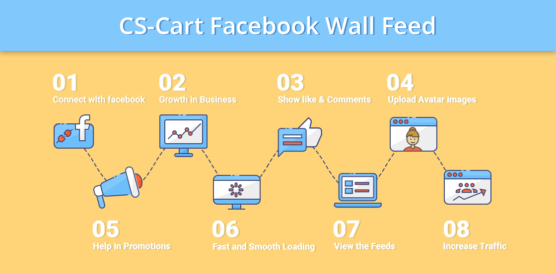 Main-Featured-Image-cs-cart-facebook-wal