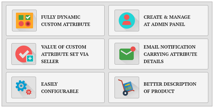 Joomla Virtuemart Marketplace Custom Attribute