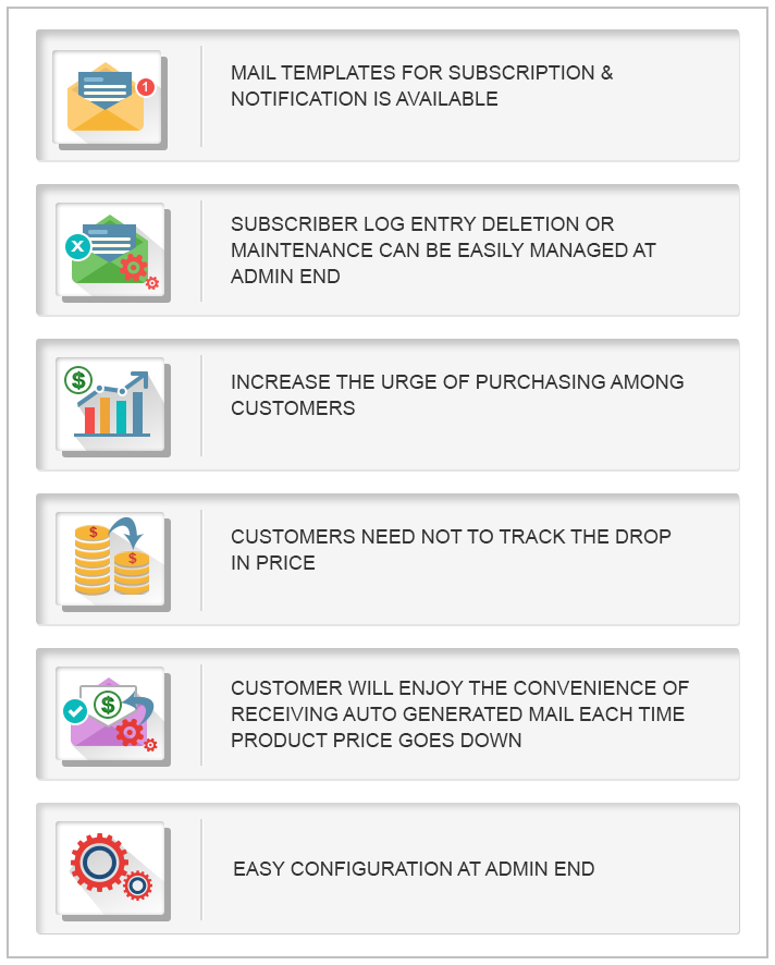 Joomla Virtuemart Product Price Drop Notification Price Drop Alert