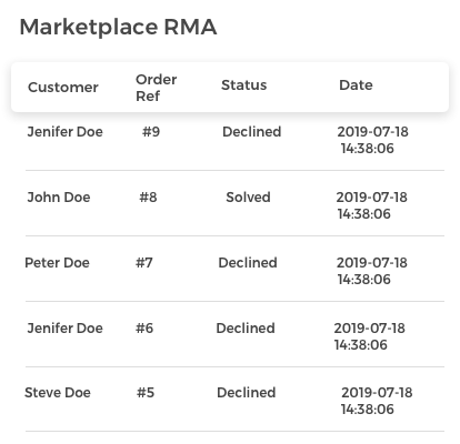 Marketplace RMA list