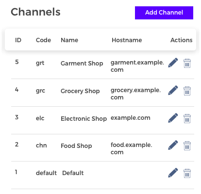 Sell On Multiple Channels