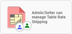Admin/Seller table rate shipping –