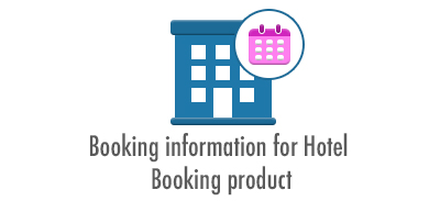 Booking information for Hotel Booking product: