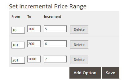 Increment Auction
