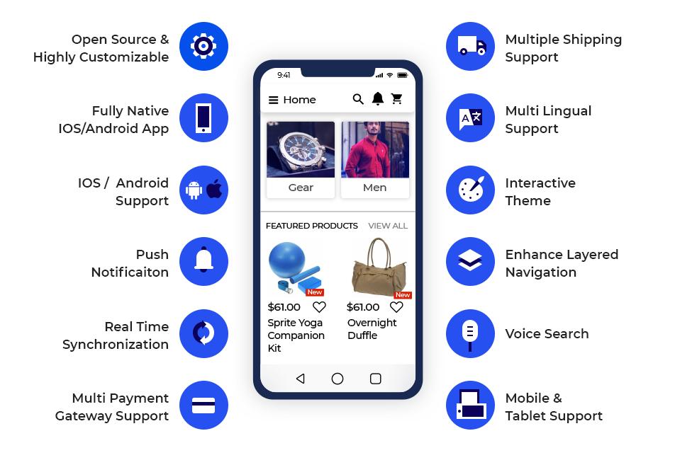 mobikul-features-image