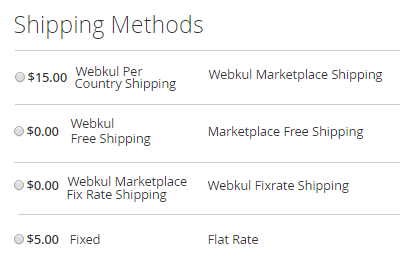 Checkout Process Of Marketplace Per Country Per Product Shipping