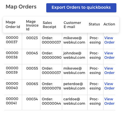 Automatic/Manually Order Export