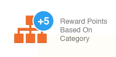 Reward points based on category