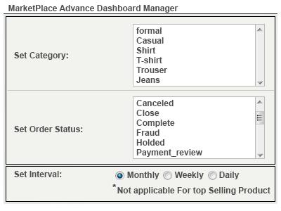 admin management