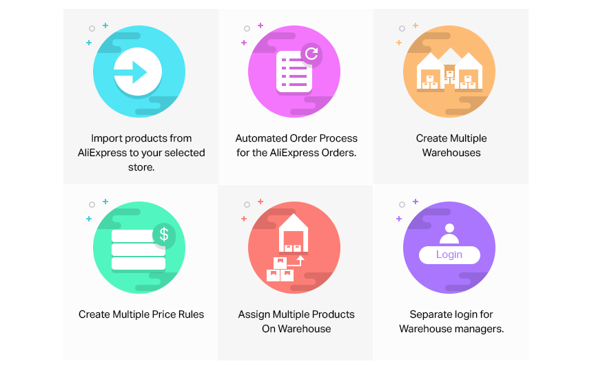 Dropship For Magento 2