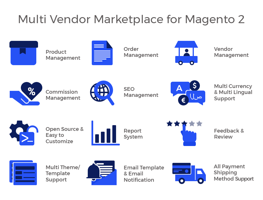 Marketplace Multi Vendor Module for Magento2
