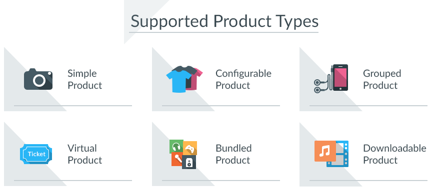 All Product Type Supported