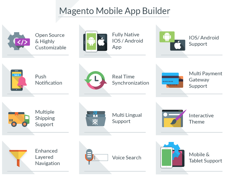 Magento Mobile App Builder | Android IOS Mobile Application - WebKul