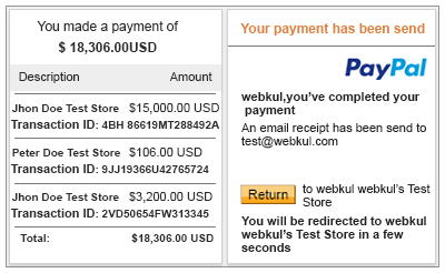 Parallel Adaptive Payment Method of PayPal