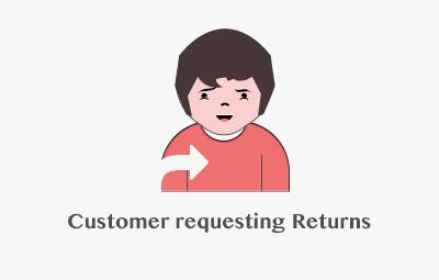 Customer requesting Returns