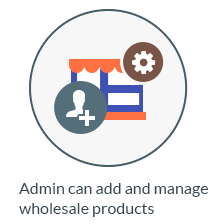 Admin Wholesale Product Management :