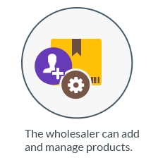 Wholesaler Product Management :