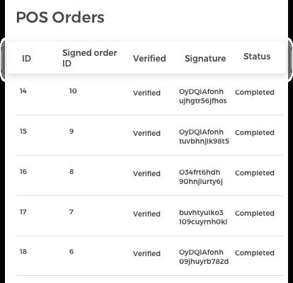 Digital Signature Visibility