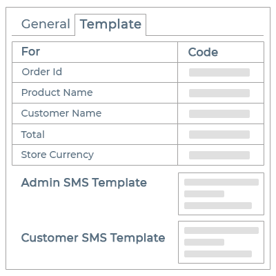Fully Customized SMS Template