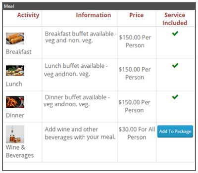 Meals Type