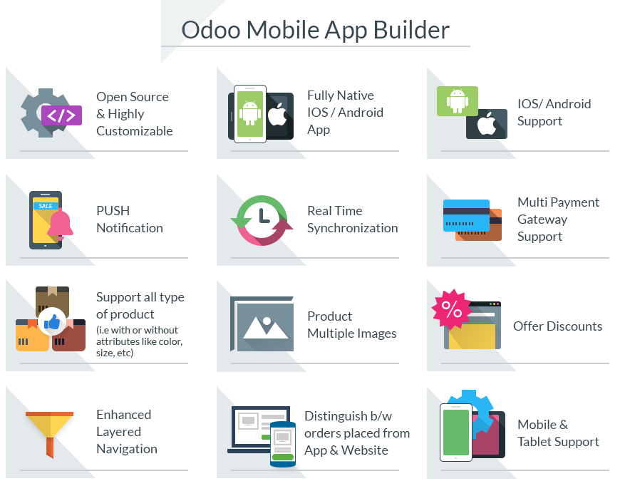 Mobikul Mobile App Builder for Odoo
