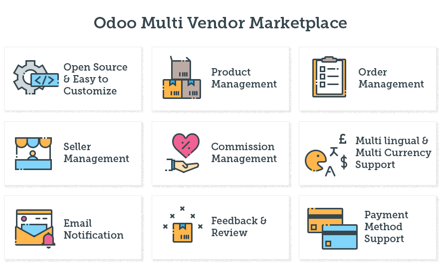 Odoo multi vendor marketplace feature