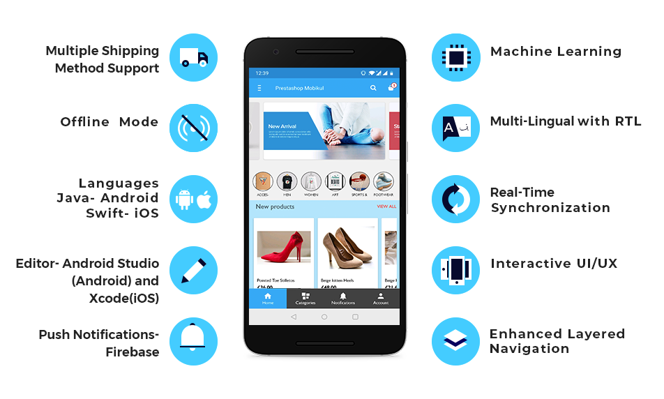 Opencart Mobile App Source Code Github