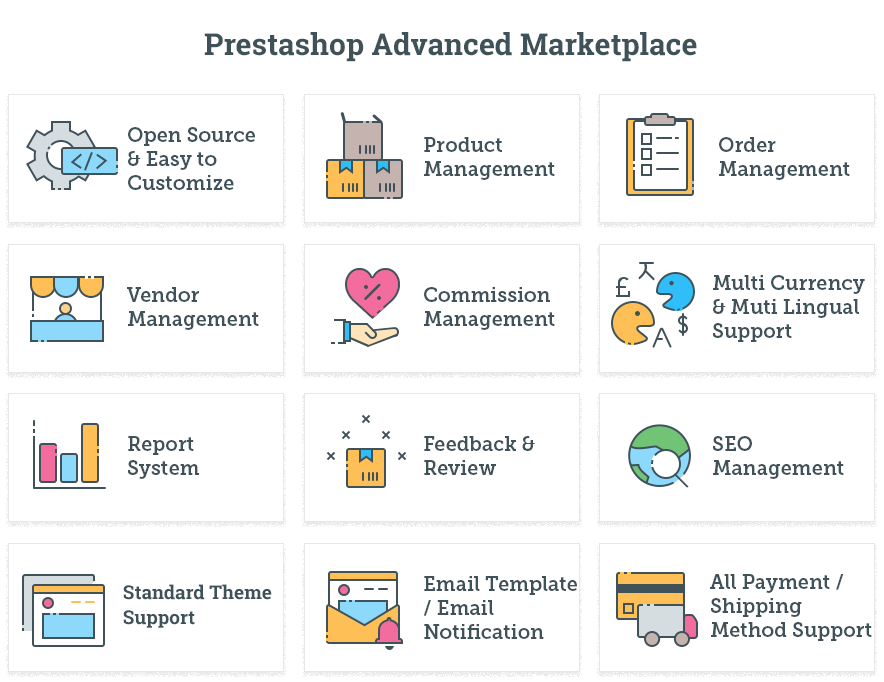 Advanced marketplace
