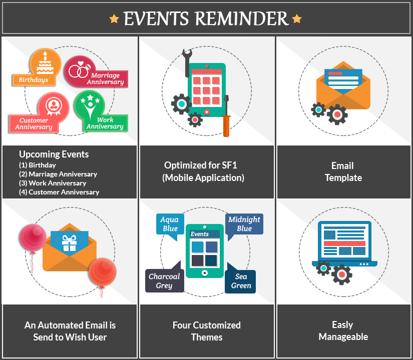 salesforce events reminder