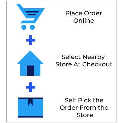 Why Store Pickup?