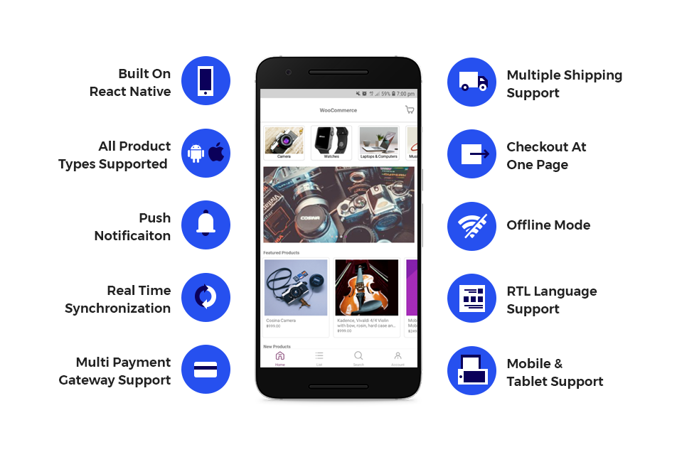 Major Features of the Mobile Application?